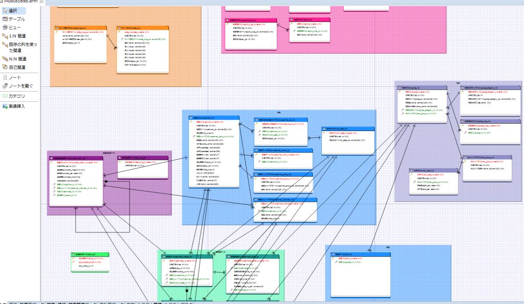 販売管理ソフト設計