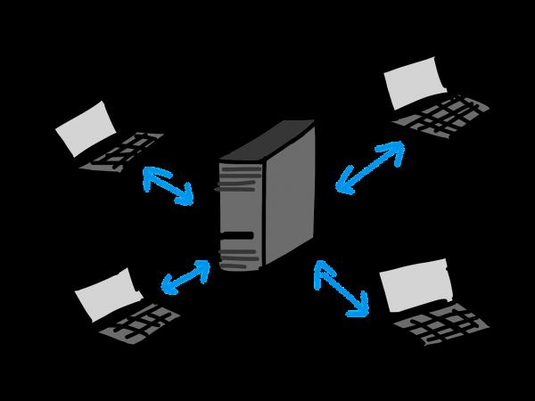 コンピューターのサーバー